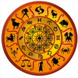 Rajguru Jyotish | Astrologer in Ahmedabad